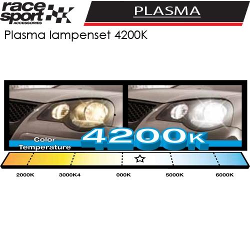 auto lampen set plasma 80 watt h7 wit licht kopen bij. Black Bedroom Furniture Sets. Home Design Ideas